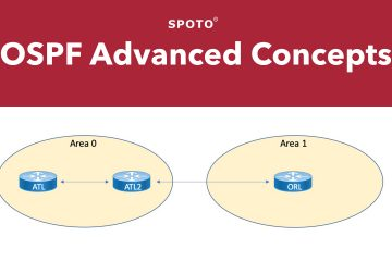 How to Config OSPF Virtual Link\Password Authentication and Totally Stub Area