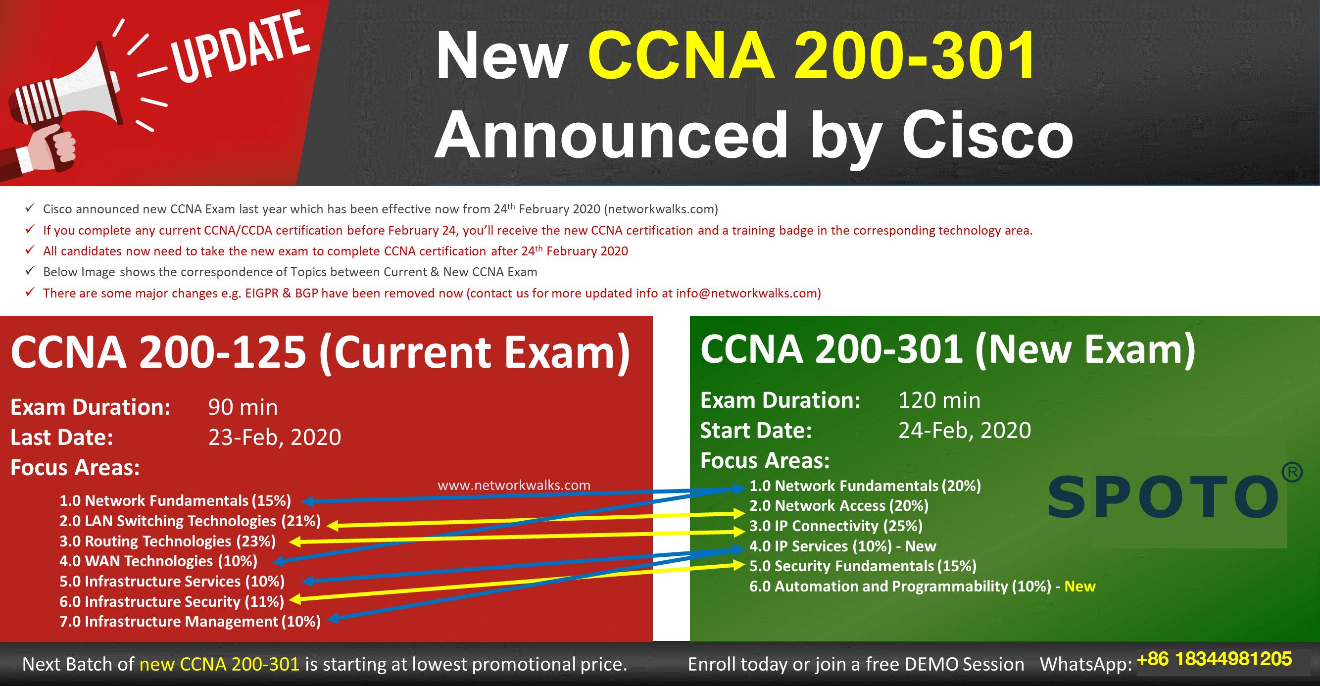 New CCNA 200-301 exam