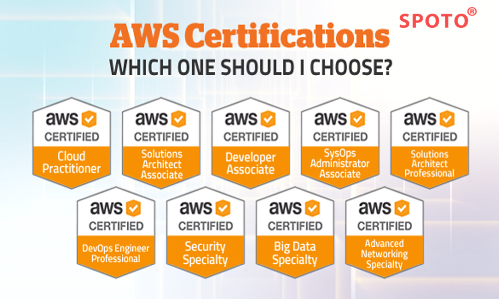 aws certification which certifications should certified path choose different right cloud architect market courses whizlabs spoto solutions globally trending web