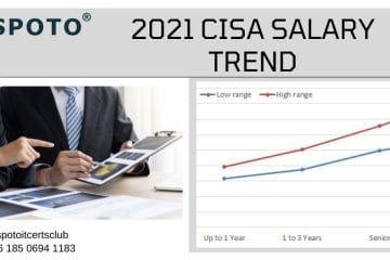 The 2021 Trend Analysis of CISA Salary