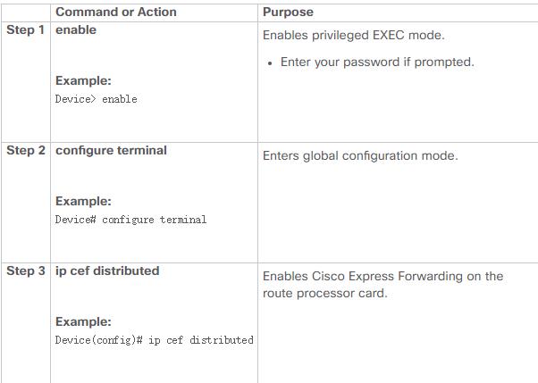 Mpls Cisco Configuration