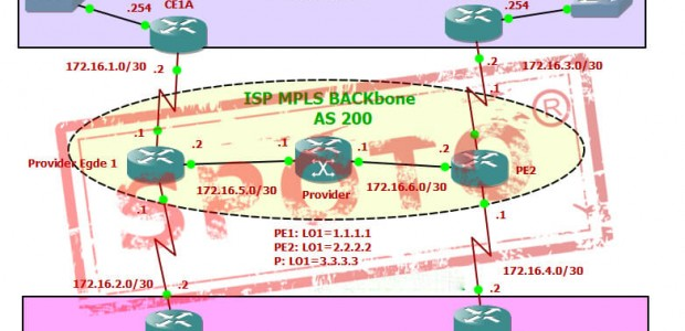 MPLS Configuration Gns3 LAB | MPLS Cloud Providers with VPN, BGP