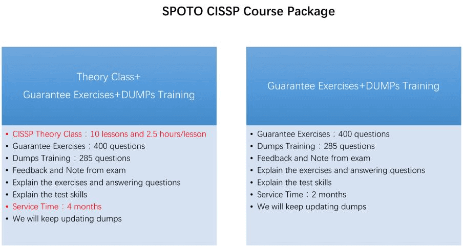 CISSP Bootcamp Training