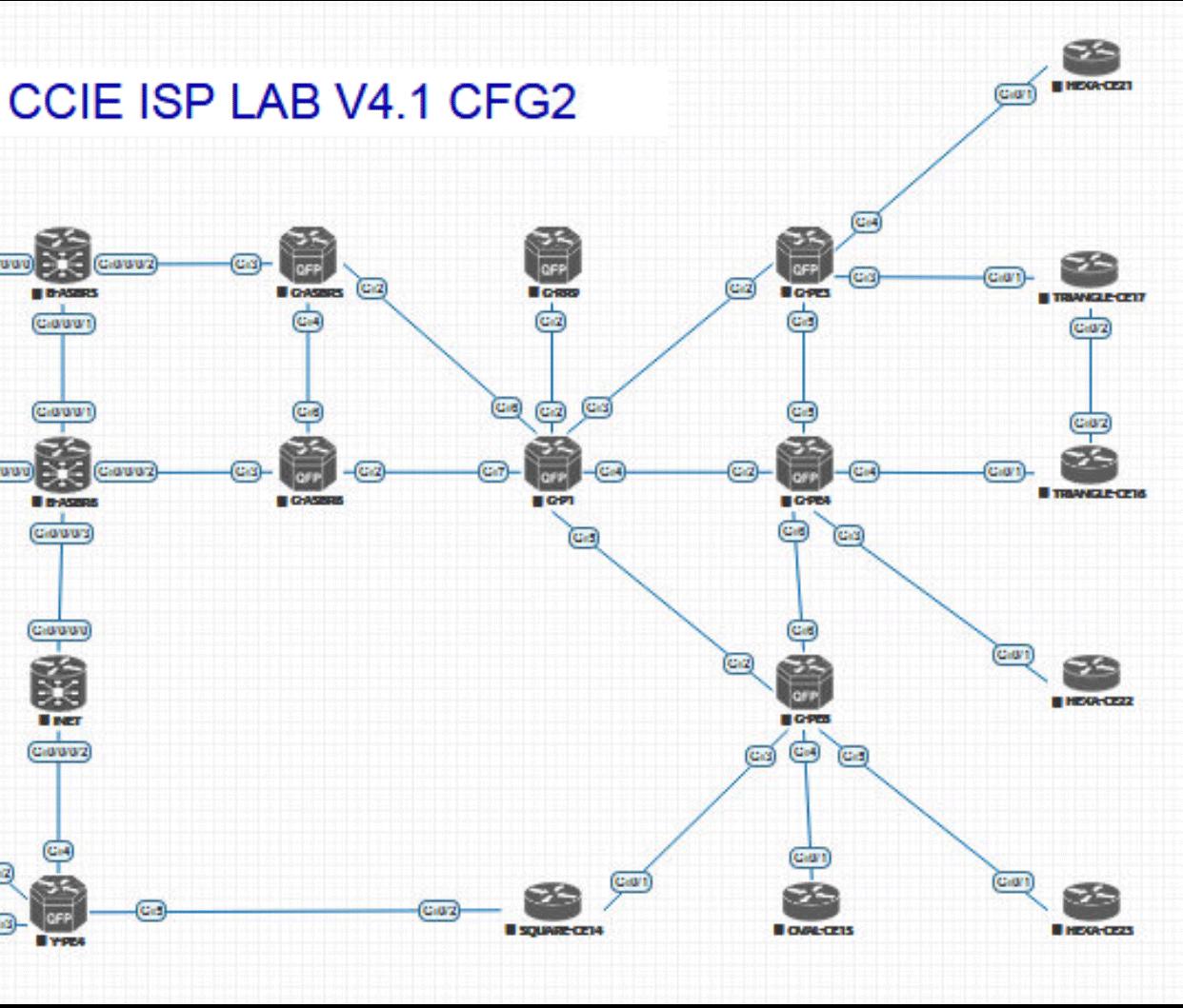 Workbooks ccnp lab workbook : Stable CCIE Service Provider Lab Dumps For Cisco Exam (Scores 900 ...